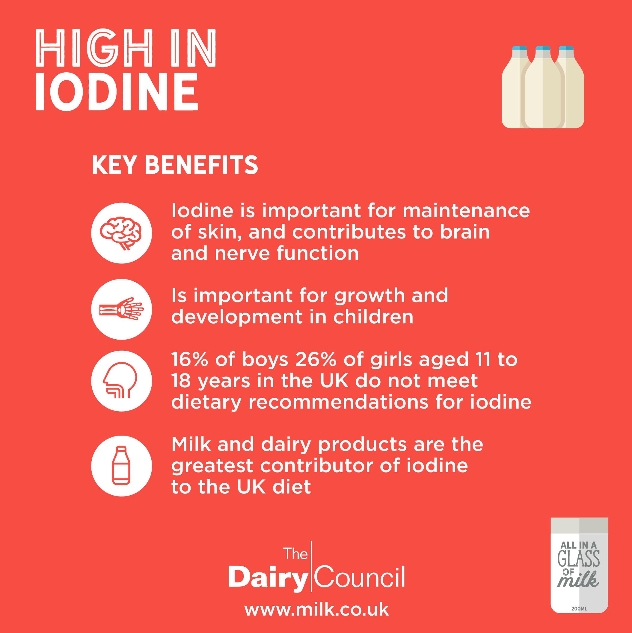 Iodine infographic