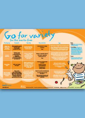 menu-pad-1-5-variety